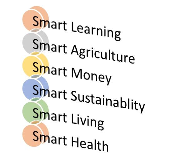 Focus_Area_Smart50